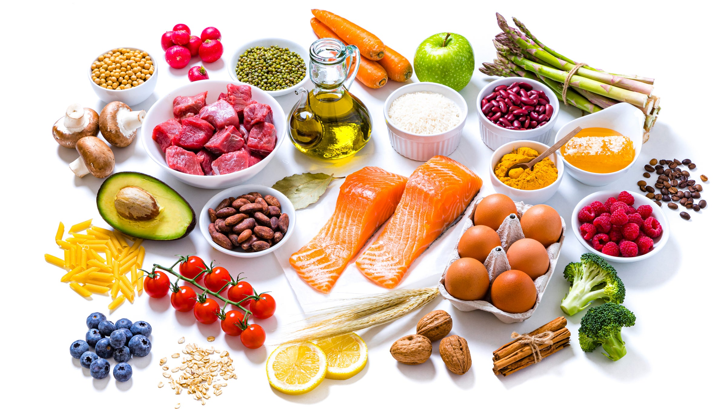 Which Diet Style Is Right For You?